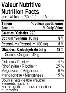 valeur nutritionnelle du beurre